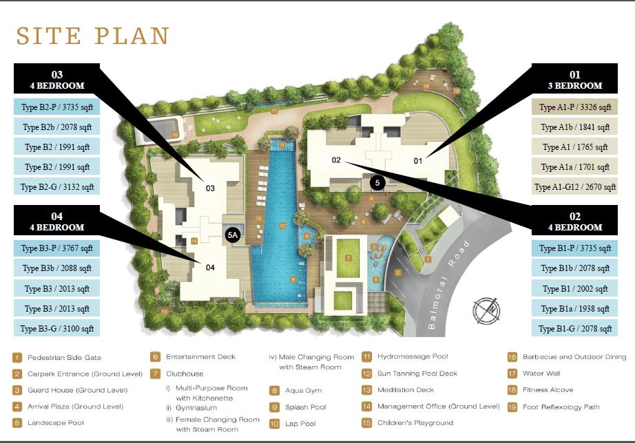 Treasures Site Plan