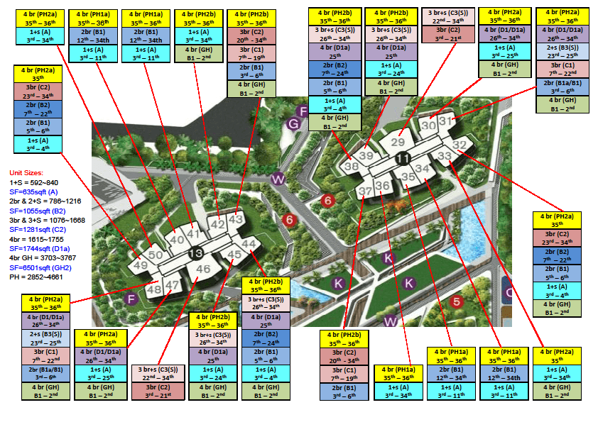 Site Plan for tower 11 & 13