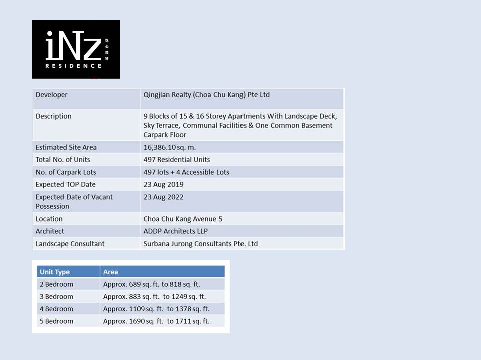 Inz Residence Details