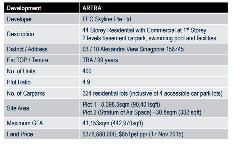 THE ARTRA INFO